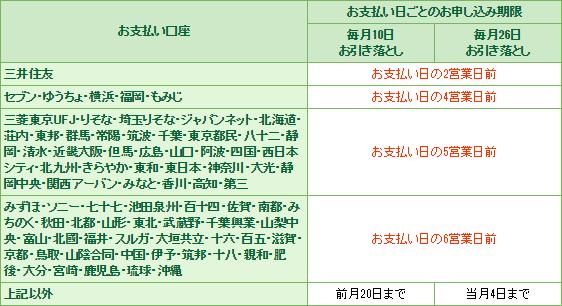f:id:kowagari:20150926175643p:plain