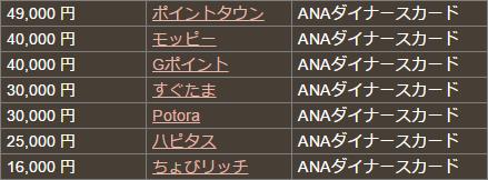 f:id:kowagari:20151014181738p:plain