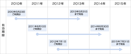 f:id:kowagari:20151022202921p:plain