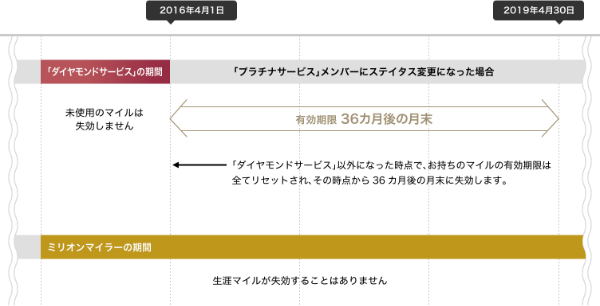 f:id:kowagari:20151022214634p:plain