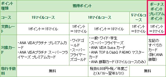 f:id:kowagari:20151025161208p:plain
