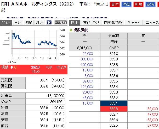 f:id:kowagari:20151117154714p:plain