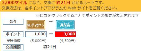 f:id:kowagari:20151205165822p:plain