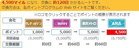 f:id:kowagari:20151205170632p:plain