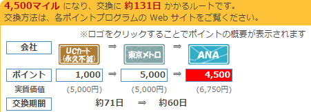 f:id:kowagari:20151205172009p:plain