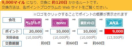 f:id:kowagari:20151205173042p:plain