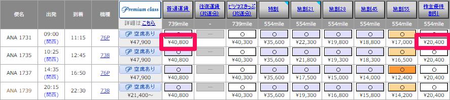 関空-那覇 普通席運賃