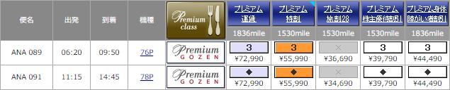 羽田-石垣 プレミアム運賃