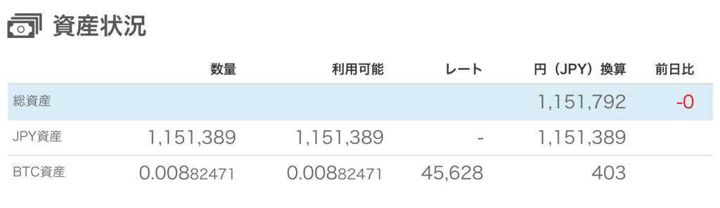 f:id:kowagari:20160119034755p:plain