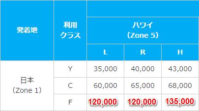 f:id:kowagari:20160130181721p:plain