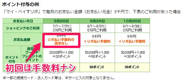 f:id:kowagari:20160202180545p:plain
