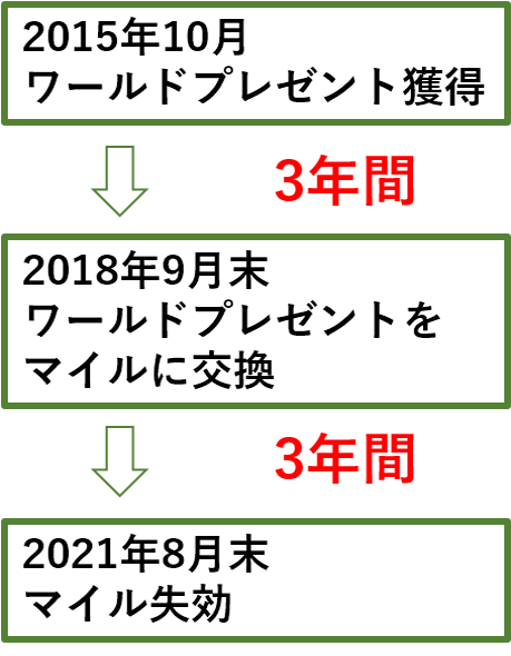 f:id:kowagari:20160213185015p:plain
