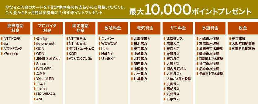 f:id:kowagari:20160509161949p:plain