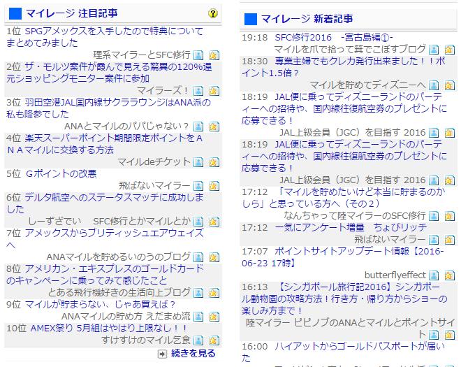 にほんブログ村のマイレージ注目記事と新着記事