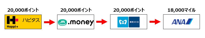 f:id:kowagari:20150913182540p:plain