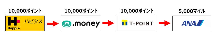 f:id:kowagari:20160726082736p:plain