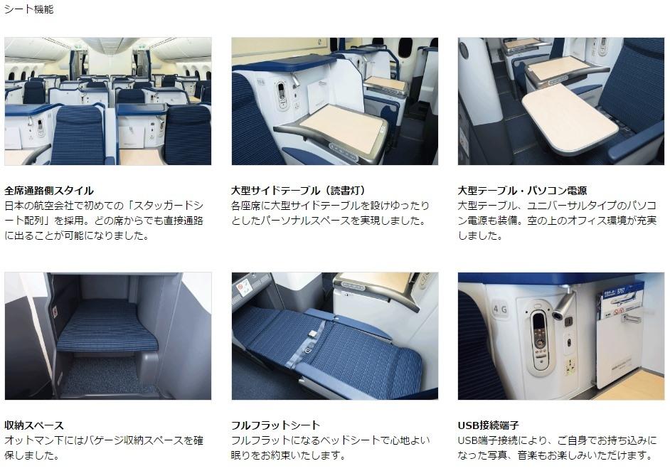 B787-9のシート機能