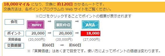 f:id:kowagari:20160912072326p:plain