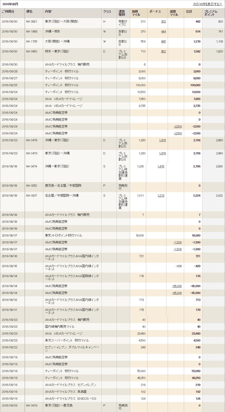 f:id:kowagari:20160928210753p:plain