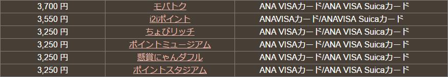 f:id:kowagari:20161117165524p:plain