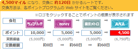 f:id:kowagari:20161128182617p:plain