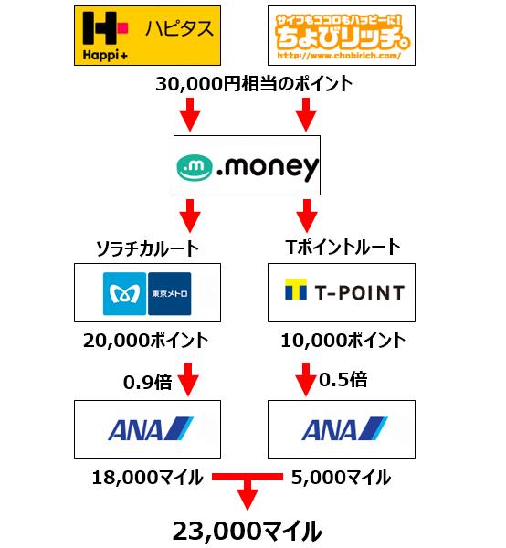 f:id:kowagari:20161204125350p:plain