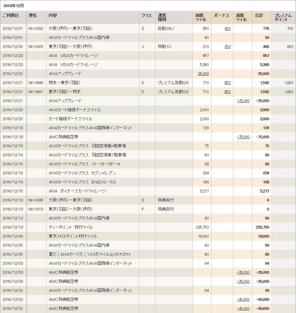 f:id:kowagari:20170215083435p:plain
