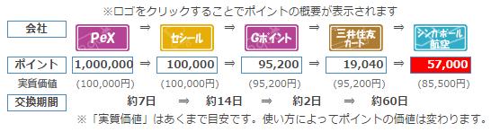 f:id:kowagari:20170220184812p:plain