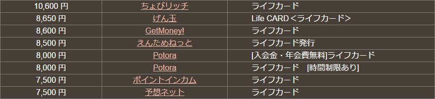 f:id:kowagari:20170427003737p:plain