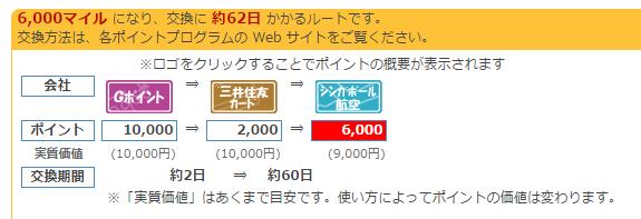 f:id:kowagari:20170513161436p:plain
