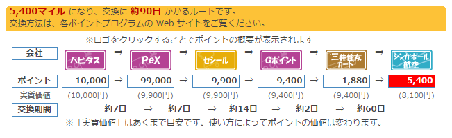 f:id:kowagari:20170513161849p:plain
