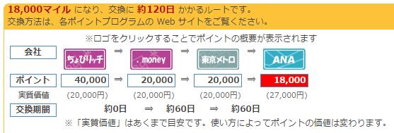 f:id:kowagari:20170513200727p:plain