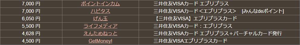 f:id:kowagari:20170520062235p:plain