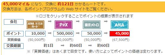 f:id:kowagari:20170520142529p:plain
