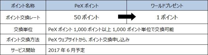 f:id:kowagari:20170611124836p:plain