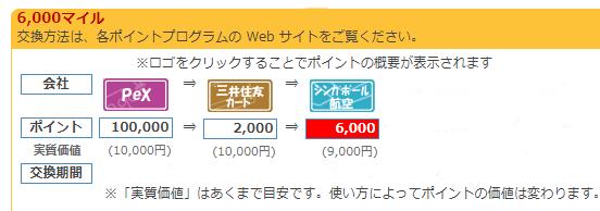 f:id:kowagari:20170611125803p:plain