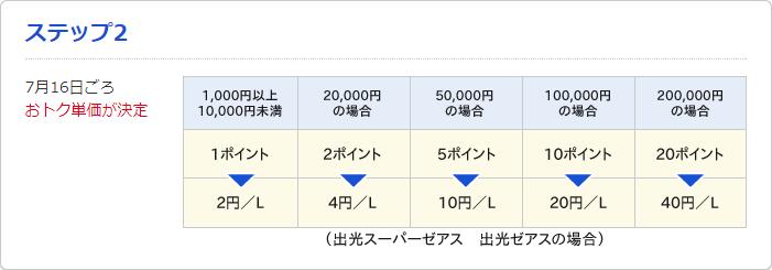 f:id:kowagari:20170812172127p:plain