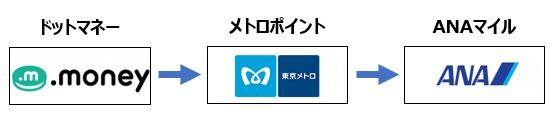 f:id:kowagari:20171123152517p:plain