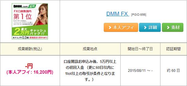 DMM.FX案件