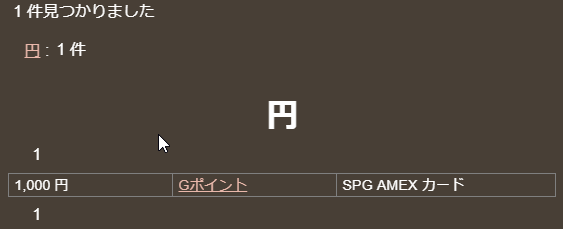 SPGアメックスのポイント相場