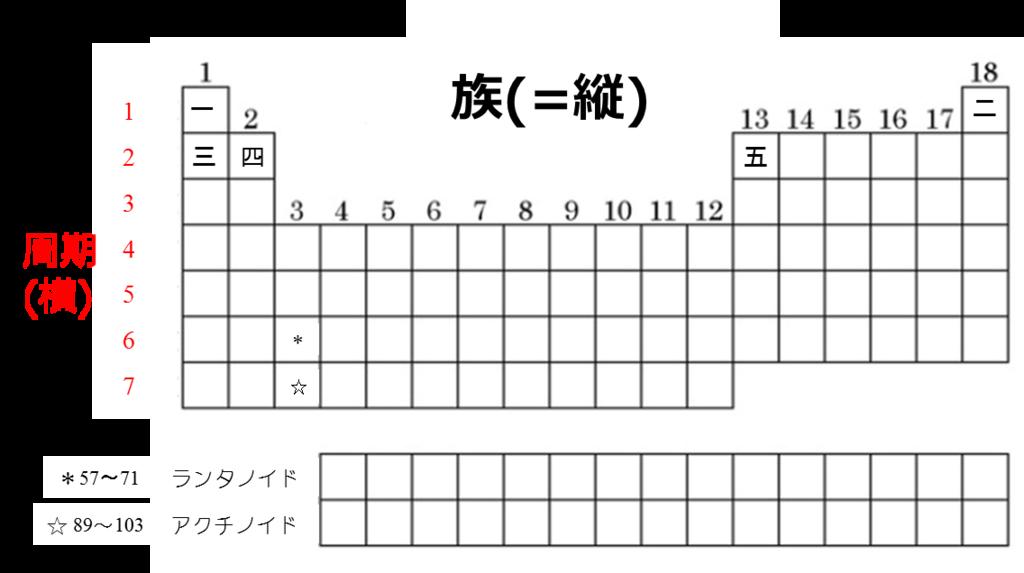 f:id:koya-0263:20160207011047p:plain