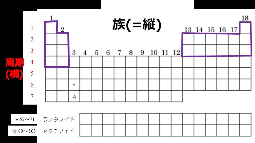 f:id:koya-0263:20160207012407p:plain