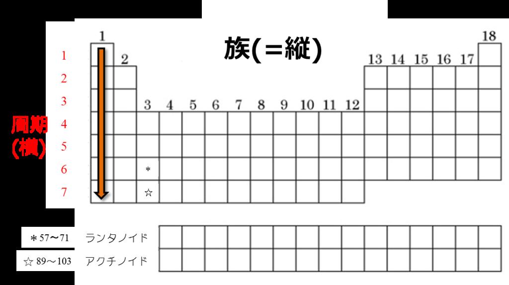 f:id:koya-0263:20160207013029p:plain