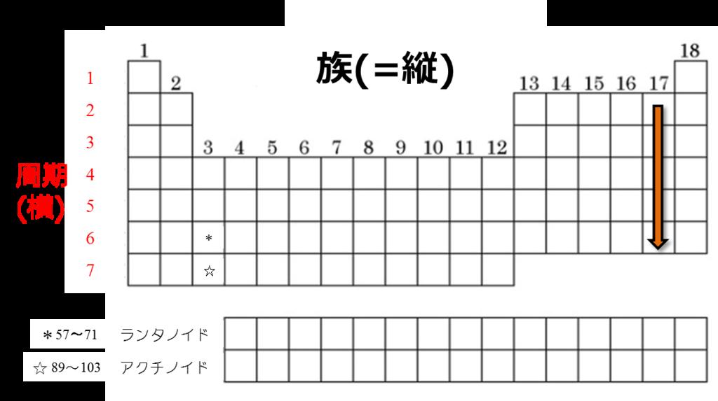 f:id:koya-0263:20160207013418p:plain