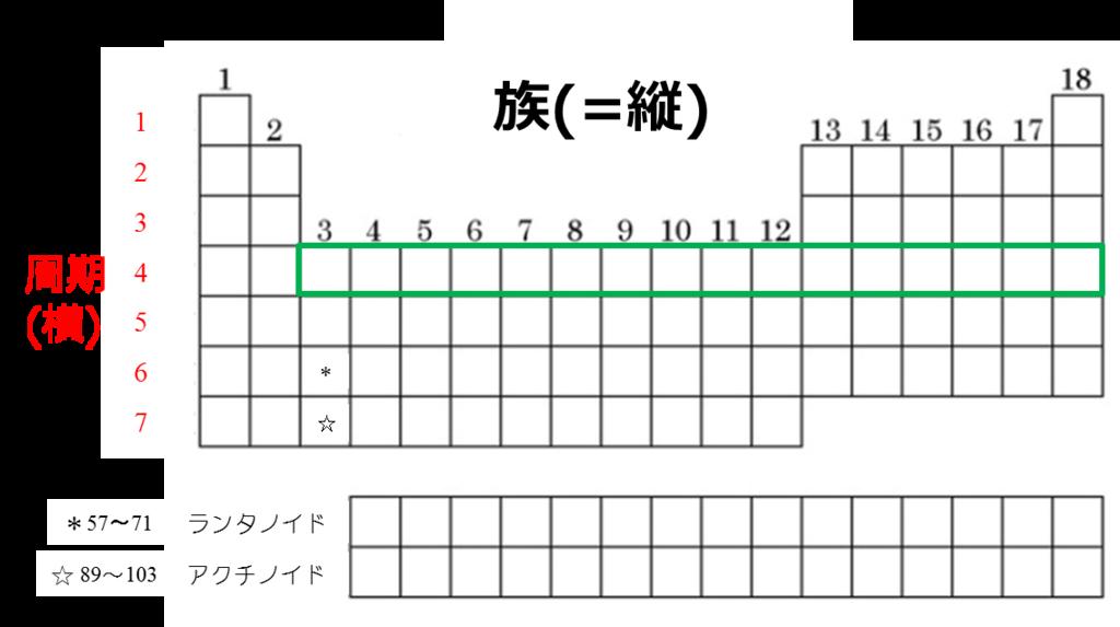 f:id:koya-0263:20160207015906p:plain