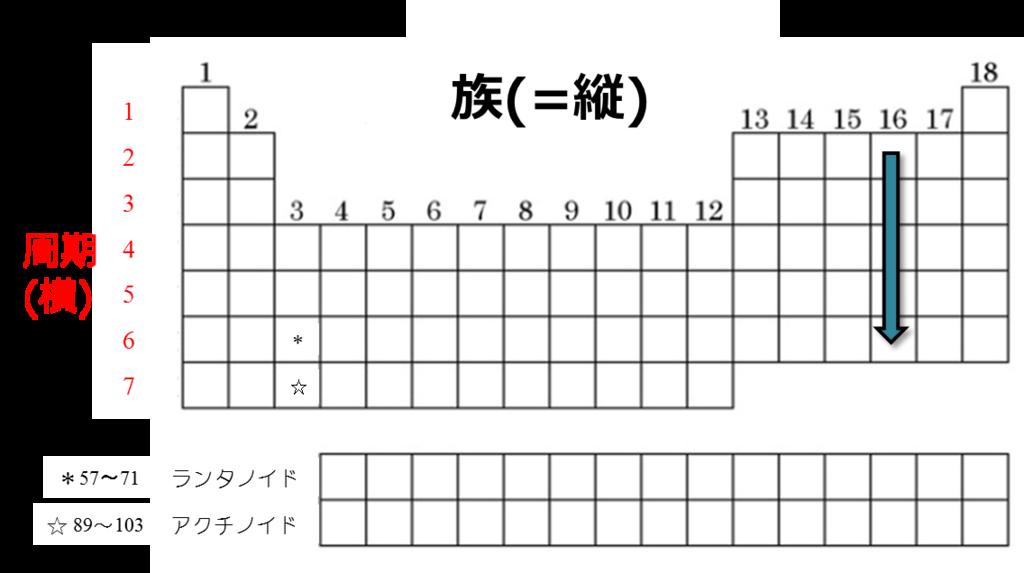 f:id:koya-0263:20160207022952p:plain