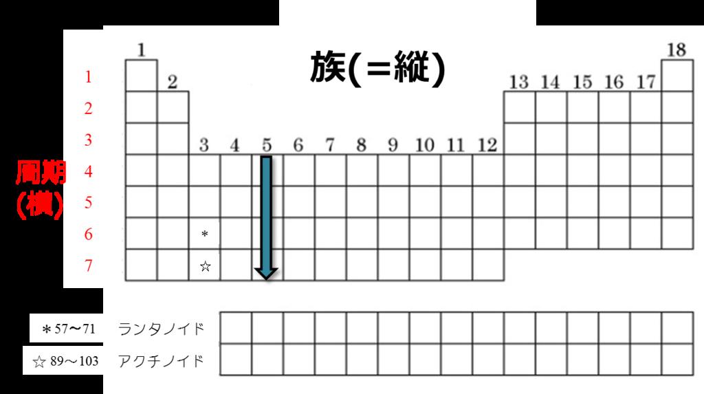 f:id:koya-0263:20160207025103p:plain