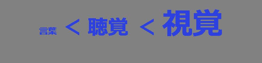 f:id:koya-0263:20160406202657p:plain