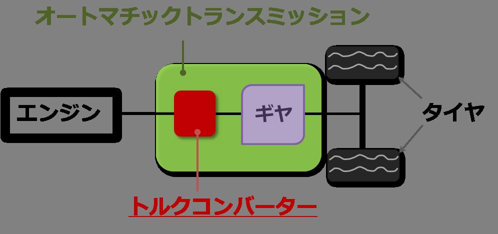 f:id:koya-0263:20160712123805p:plain
