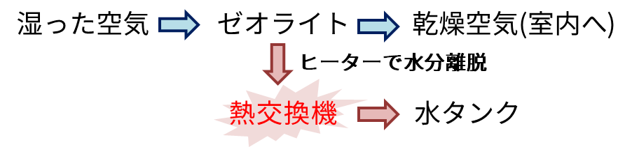 f:id:koya-0263:20170518233127p:plain